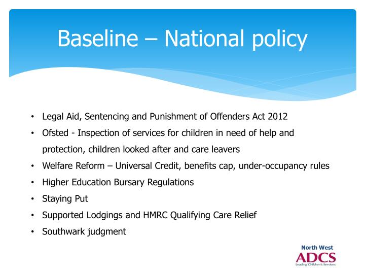 Baseline – National policy