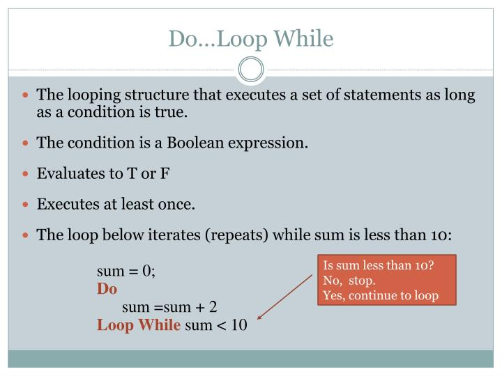 Do…Loop While