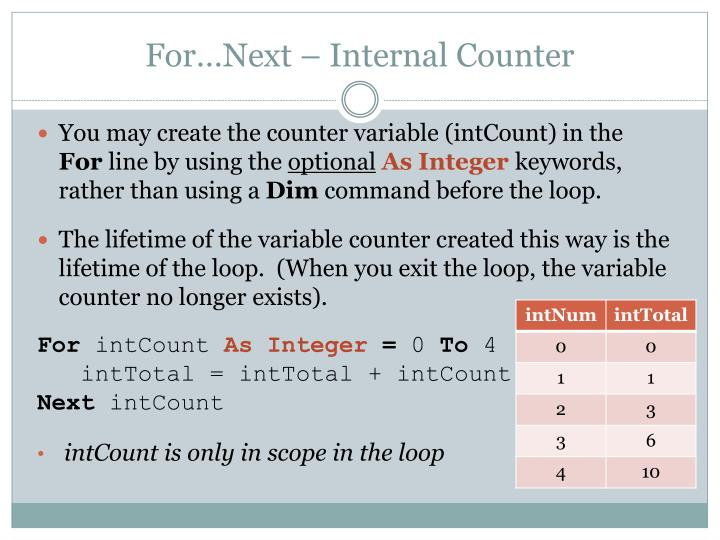 For…Next – Internal Counter