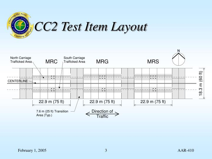 Cc2 test item layout