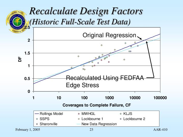 Recalculate Design Factors