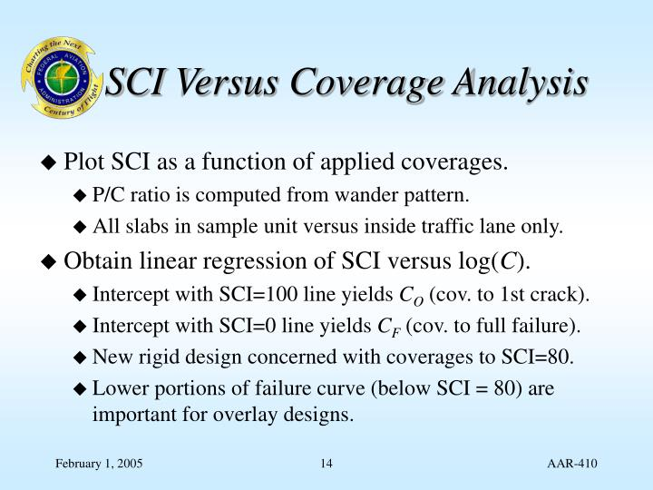 SCI Versus Coverage Analysis