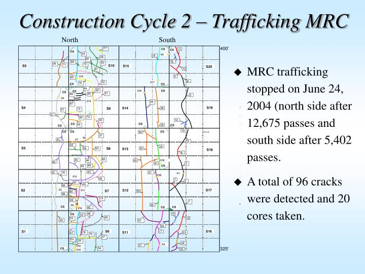 Construction Cycle 2 – Trafficking MRC