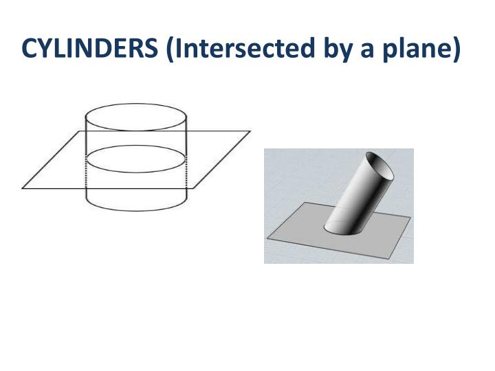 CYLINDERS (Intersected by a plane)