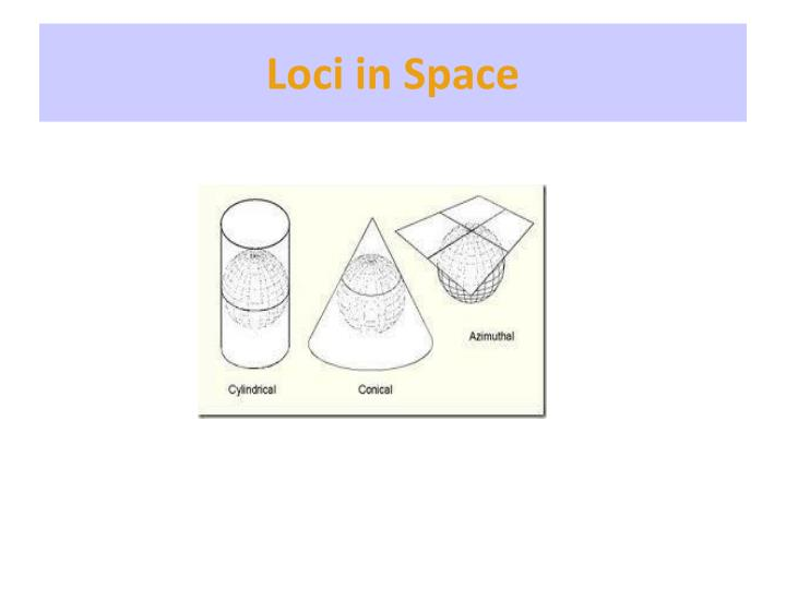 Loci in Space