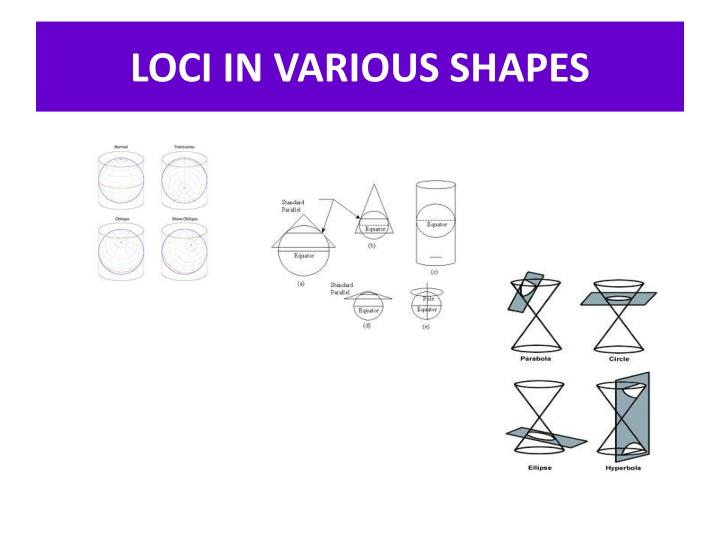 LOCI IN VARIOUS SHAPES