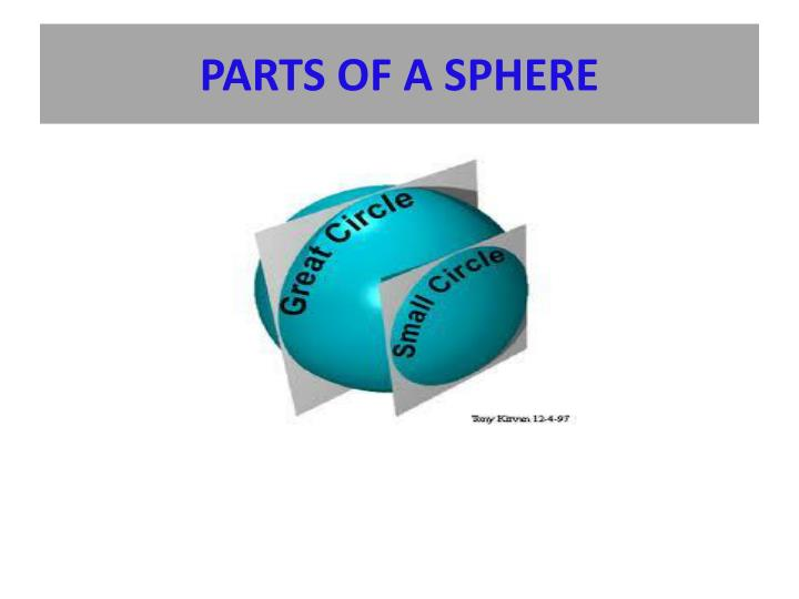 PARTS OF A SPHERE