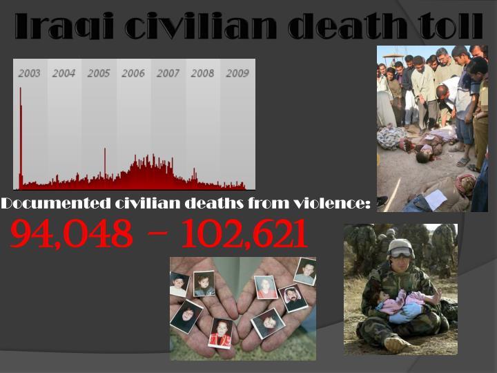 Iraqi civilian death toll