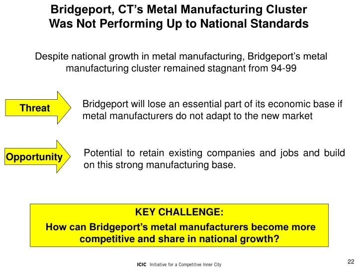 Bridgeport, CT's Metal Manufacturing Cluster Was Not Performing Up to National Standards