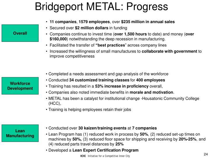 Bridgeport METAL: Progress