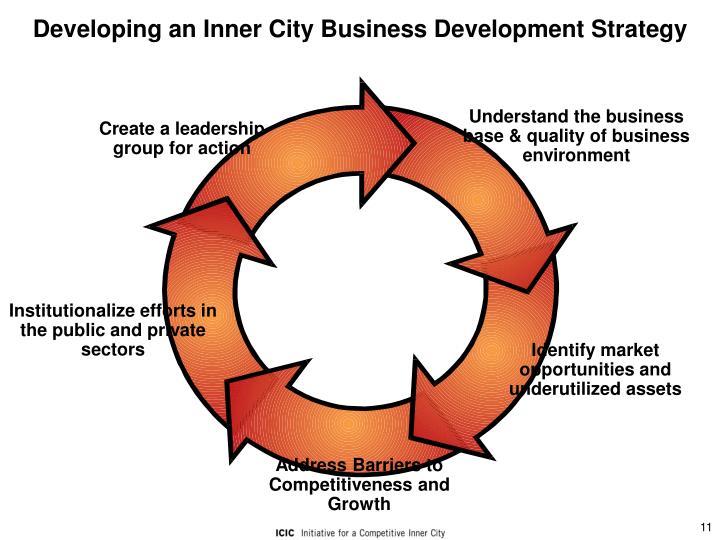 Developing an Inner City Business Development Strategy