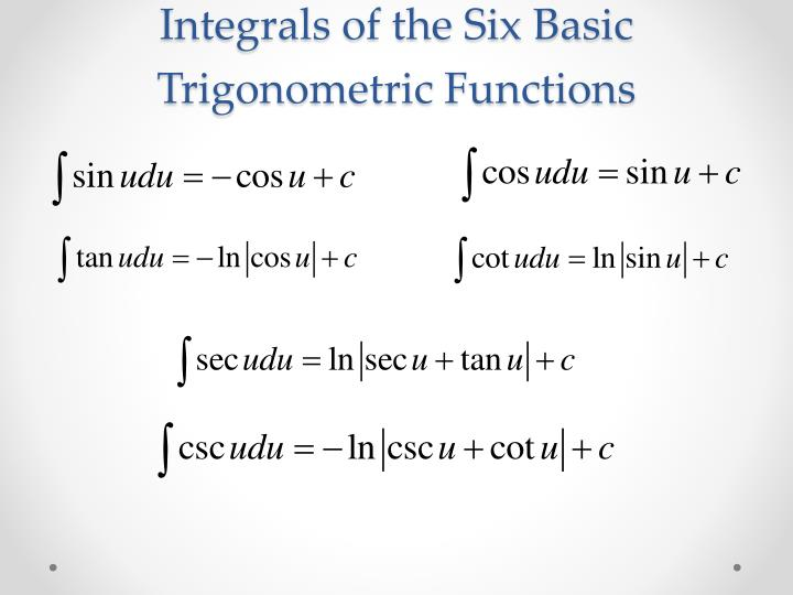 Integrals of the Six Basic Trigonometric Functions