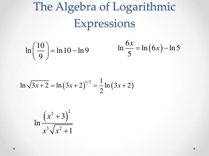 The Algebra of Logarithmic Expressions
