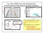 our mesa dhbts have safe operating area extending beyond high speed logic bias conditions