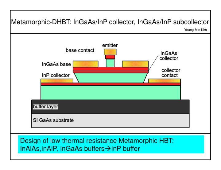 Metamorphic-DHBT: InGaAs/InP collector, InGaAs/InP subcollector