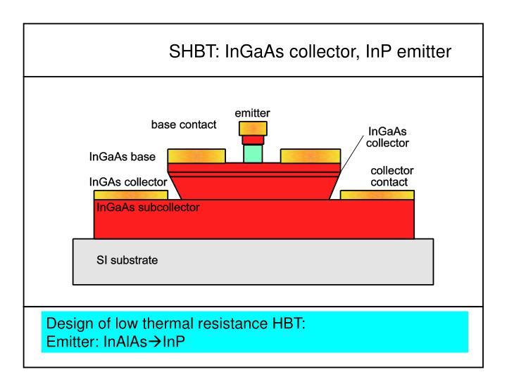 SHBT: InGaAs collector, InP emitter