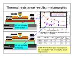 thermal resistance results metamorphic