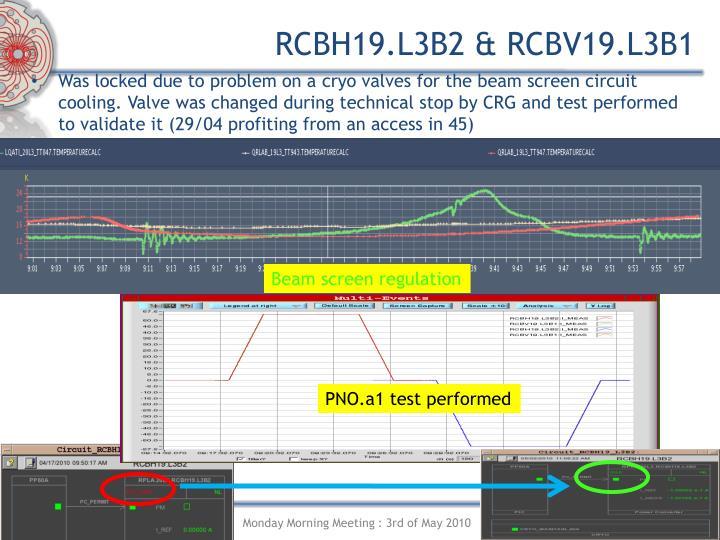 RCBH19.L3B2 & RCBV19.L3B1