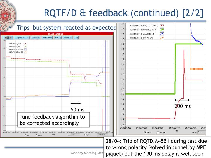 RQTF/D & feedback (continued) [2/2]