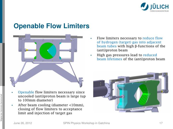 Openable Flow Limiters