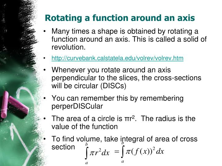 Rotating a function around