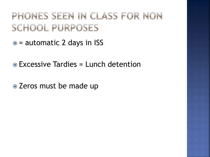 Phones seen in class for non school purposes