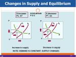 changes in demand and equilibrium1