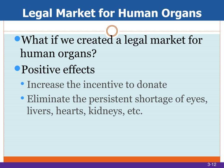 Legal Market for Human Organs
