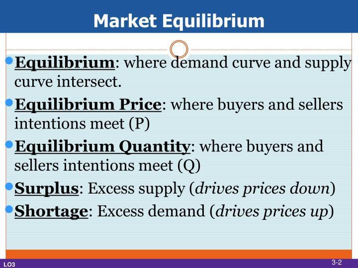 Market Equilibrium
