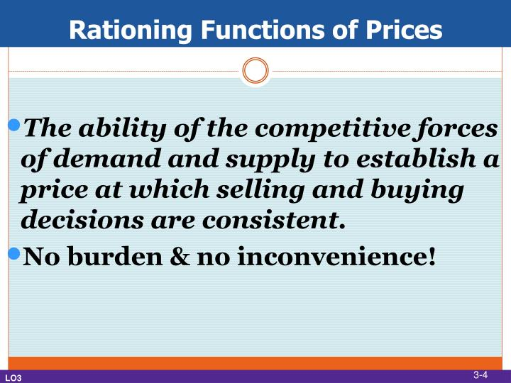 Rationing Functions of Prices