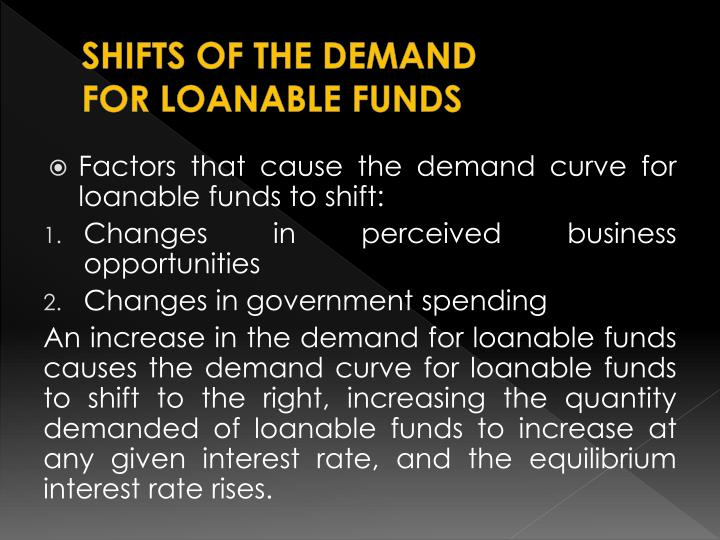 SHIFTS OF THE DEMAND