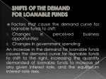shifts of the demand for loanable funds