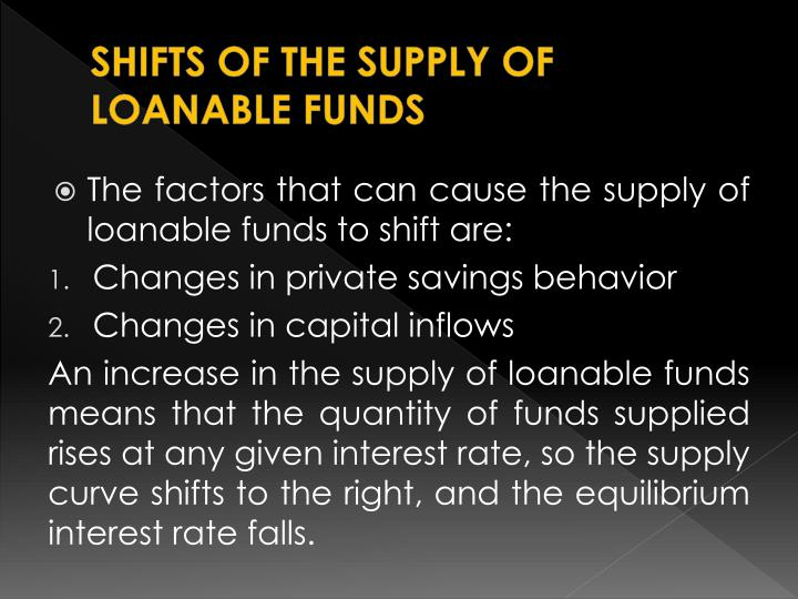 SHIFTS OF THE SUPPLY OF LOANABLE FUNDS