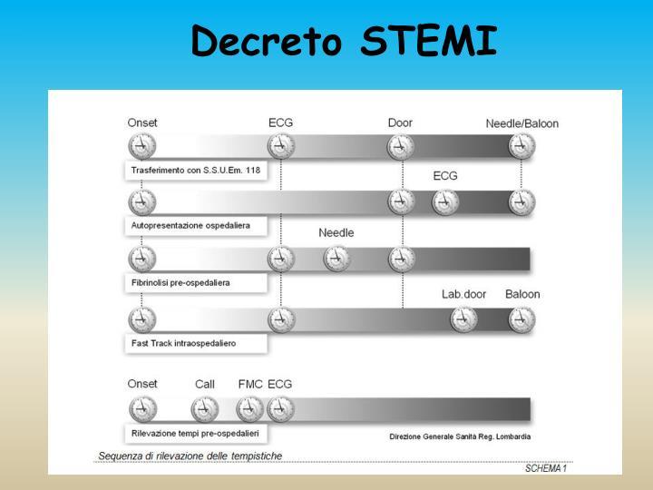 Decreto STEMI