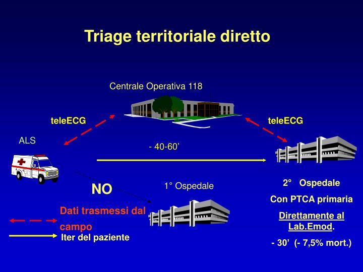 Triage territoriale diretto