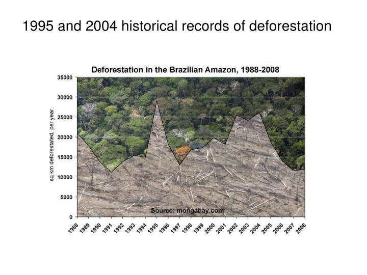 1995 and 2004 historical records of deforestation