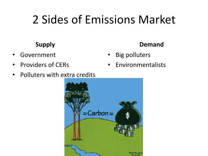 2 Sides of Emissions Market