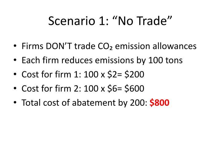 """Scenario 1: """"No Trade"""""""