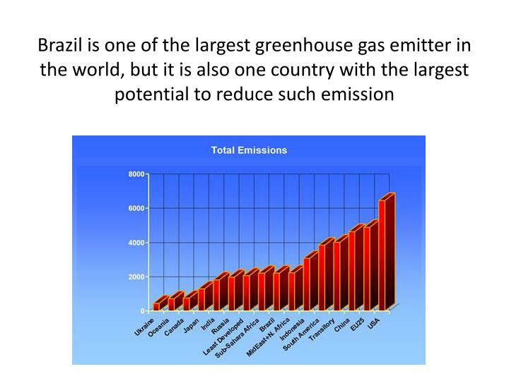Brazil is one of the largest greenhouse gas emitter in the world, but it is also one country with the largest potential to reduce such emission