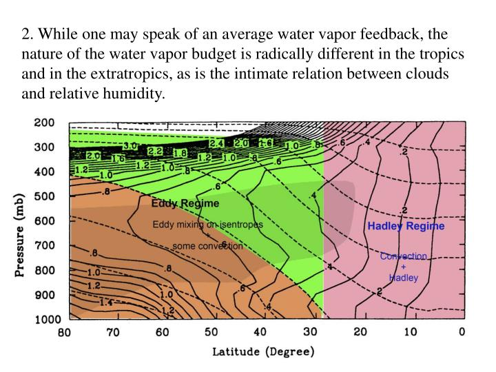 2. While one may speak of an average water vapor feedback, the nature of the water vapor budget is radically different in the tropics and in the extratropics, as is the intimate relation between clouds and relative humidity.