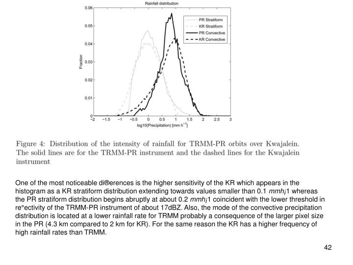 One of the most noticeable di®erences is the higher sensitivity of the KR which appears in the histogram as a KR stratiform distribution extending towards values smaller than 0.1