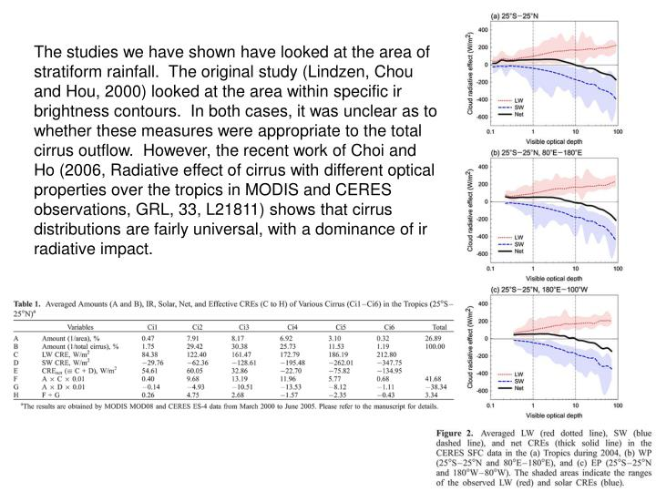 The studies we have shown have looked at the area of stratiform rainfall.  The original study (Lindzen, Chou and Hou, 2000) looked at the area within specific ir brightness contours.  In both cases, it was unclear as to whether these measures were appropriate to the total cirrus outflow.  However, the recent work of Choi and Ho (2006, Radiative effect of cirrus with different optical properties over the tropics in MODIS and CERES observations, GRL, 33, L21811) shows that cirrus distributions are fairly universal, with a dominance of ir radiative impact.