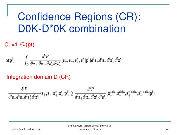 Confidence Regions (CR):