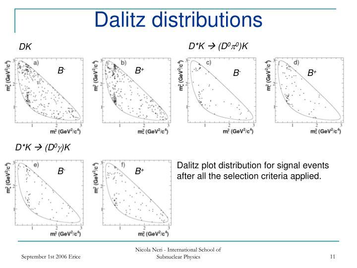 Dalitz distributions
