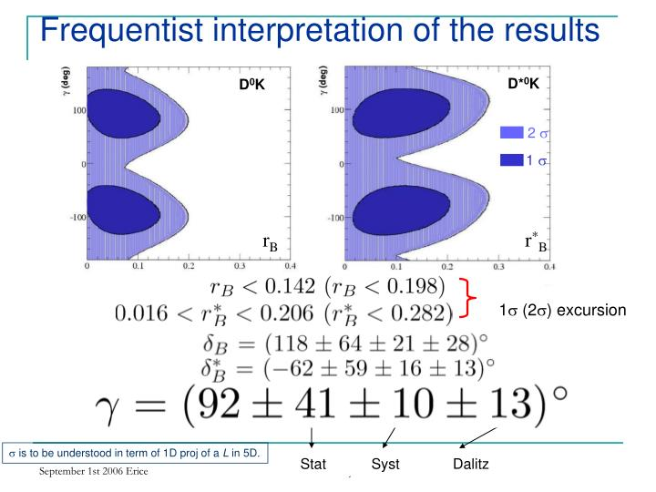 Frequentist interpretation of the results