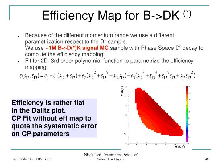 Efficiency Map for B->DK