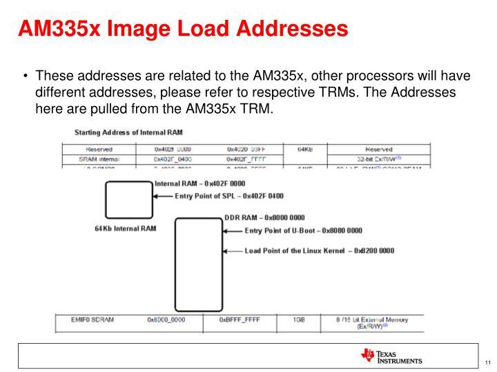 AM335x Image Load Addresses