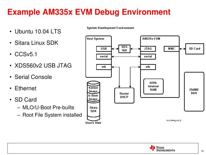 Example AM335x EVM Debug Environment