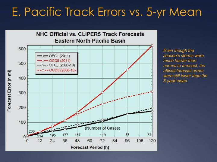 E. Pacific Track