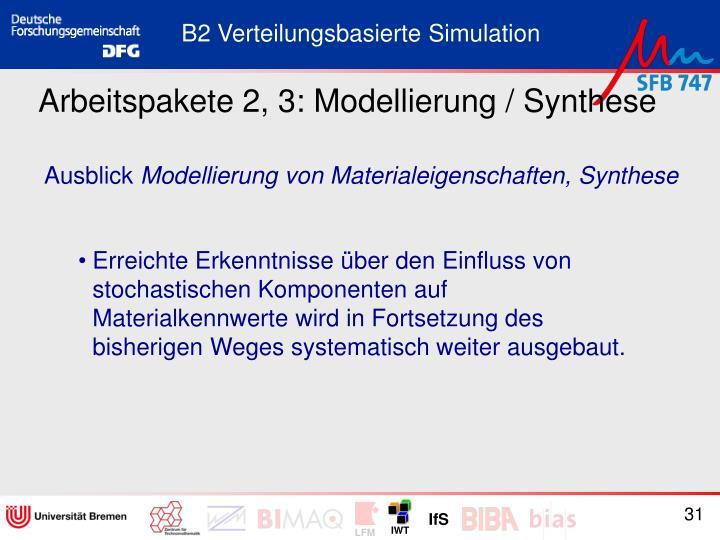 Arbeitspakete 2, 3: Modellierung / Synthese